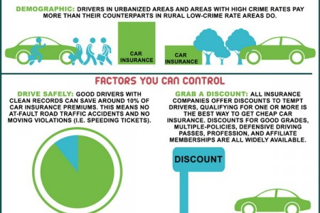 Tips - 5 Tips for Getting the Best Rate on Your Car Insurance