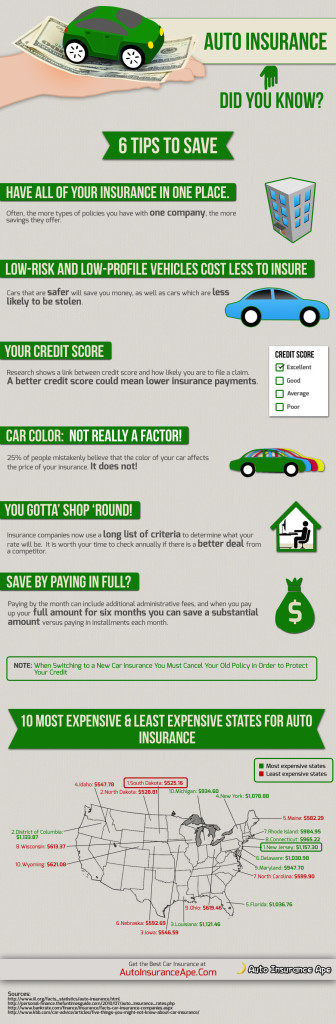 Tips - Prices for car insurance. How to get the best car insurance quote