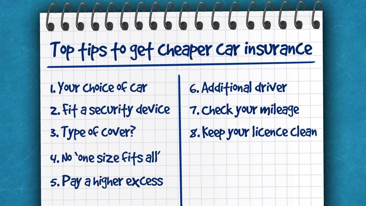 Faq - 5 Proven Methods of Choosing the Best (and Cheapest) Car Insurance